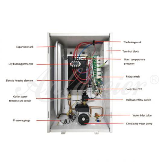 Home Electric Boiler